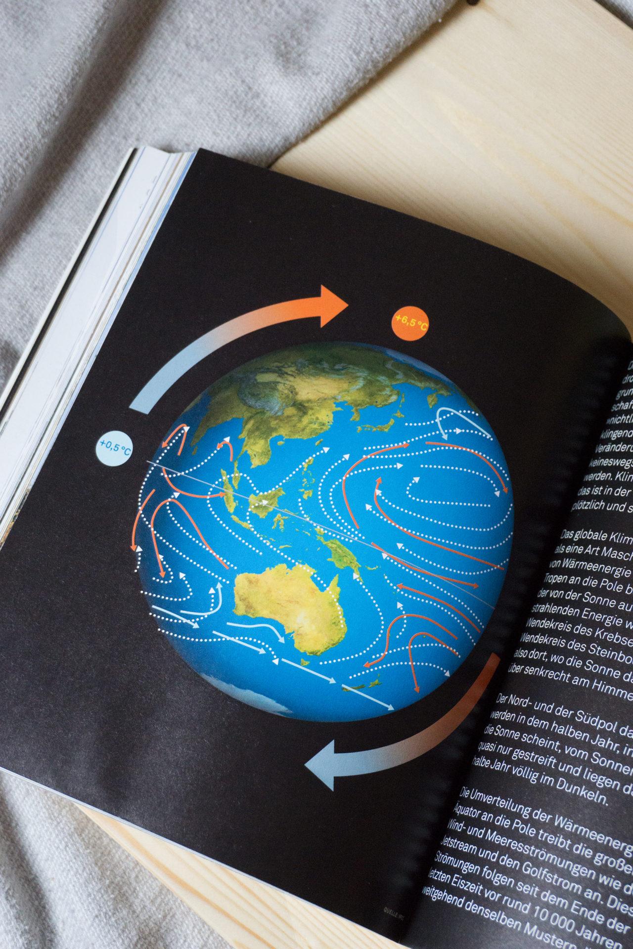 Buchempfehlung Nachhaltigkeit